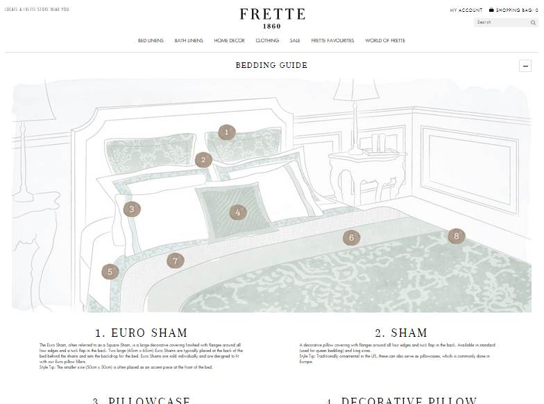 frette-review-bedding-guide